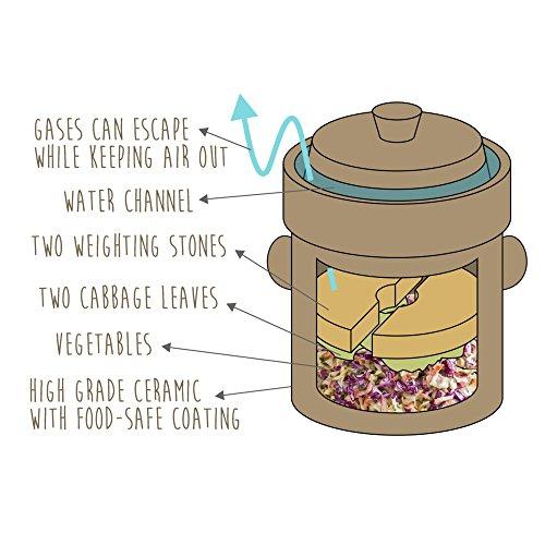 K&K German Fermenting Pot | brown | Fermentation Jar | Crock Pot | Made in Germany (5.0 Liter (1.3 Gal)) by K&K (Image #1)