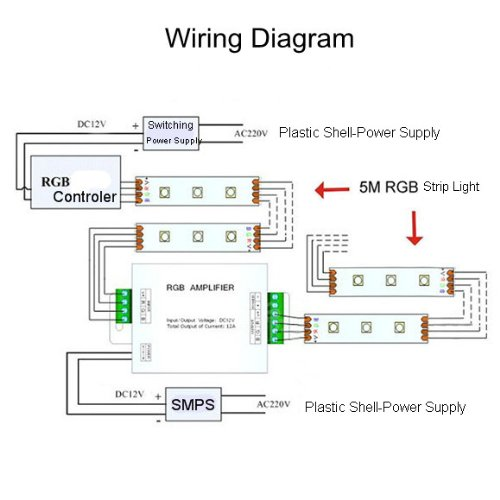 51mzOedMYLL tsss data repeater rgb signal amplifier for smd 3528 5050 led rgb led wiring diagram at mifinder.co