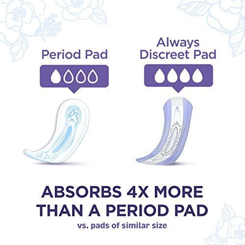 Always Discreet, Incontinence Pads, Maximum, Regular Length, 48 Count by Always Discreet (Image #4)
