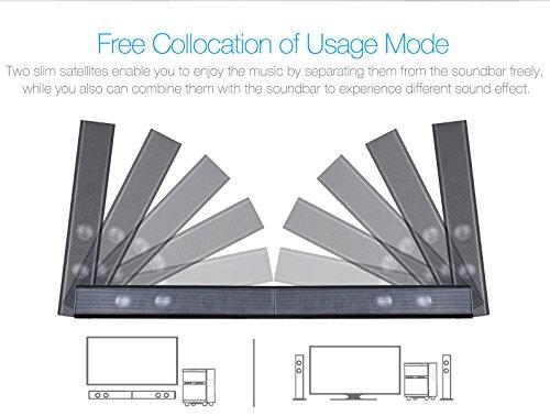 低音炮TV音箱Soundbar带LED可变光$84.99送鼠标 @amazon