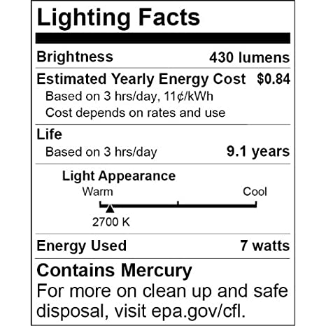 Sunlite SMS5F//27K 5 Watt Super Mini Spiral Energy Saving CFL Light Bulb Medium Base Warm White