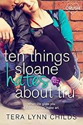 Ten Things Sloane Hates About Tru (Creative HeArts)