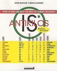 IS Antikilos
