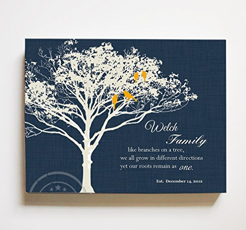 - MuralMax Personalized Family Tree & Lovebirds, Stretched Canvas Wall Art, Make Your Wedding & Anniversary Gifts Memorable, Unique Wall Decor - Navy # 2 - Size 24 x 20-30-DAY