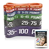 321 STRONG Exercise Resistance Bands – Complete Set Review