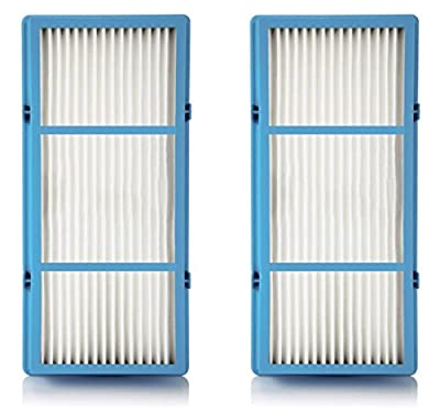 Holmes AER1 Total Air Replacement HEPA Filter For Purifier HAP242-NUC, 2 Filters
