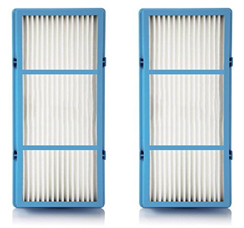 Replacement HEPA Filter For Holmes AER1 Series Total Air Filter, HAPF30AT For Purifier HAP242-NUC, 2 Filters by Nispira