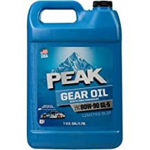 Peak 80W-90 Gear Oil Gallon (P9G083)