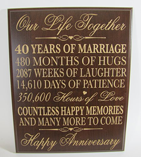 40th Wedding Anniversary Wall Plaque Gifts for Couple, 40th Anniversary Gifts for Her,40th Wedding Anniversary Gifts for Him 12