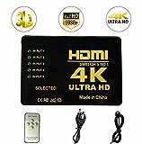 ILOVA 4K HDMI Switch 5 Port Video Switcher Supports