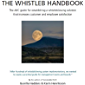 The WhistleB Handbook: The ABC guide for establishing a whistleblowing solution that increases customer and employee satisfaction (English Edition)