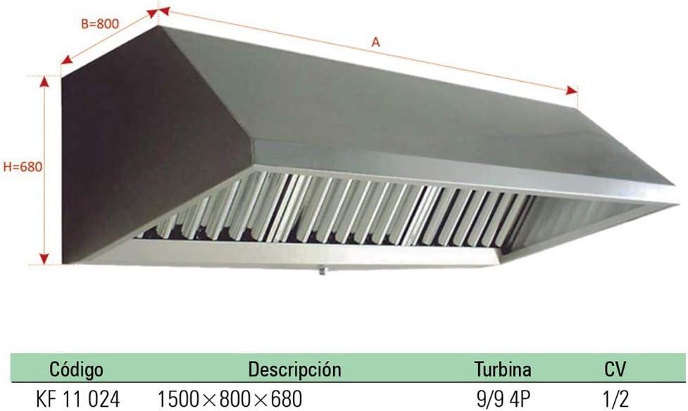 MUNDOFAN Campana Mural IC Exclusive con Ventilador 9/9 1/2CV 1500X800X680 FILTROS INCLUIDOS: Amazon.es: Hogar