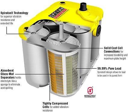 Optima Batteries 8050-160 D31T YellowTop Dual Purpose Battery