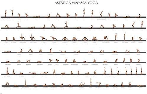 ashtanga YOGA CHART POSTER 24x36