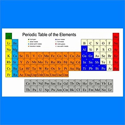 Amazon periodic table shower curtain home kitchen periodic table shower curtain urtaz Image collections