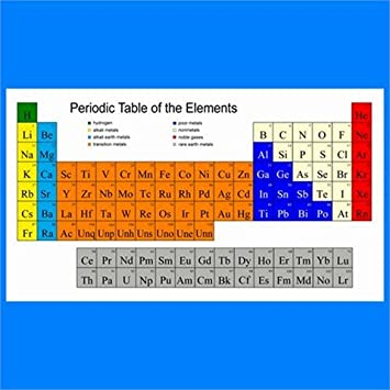 Amazon.com: Periodic Table Shower Curtain: Home & Kitchen