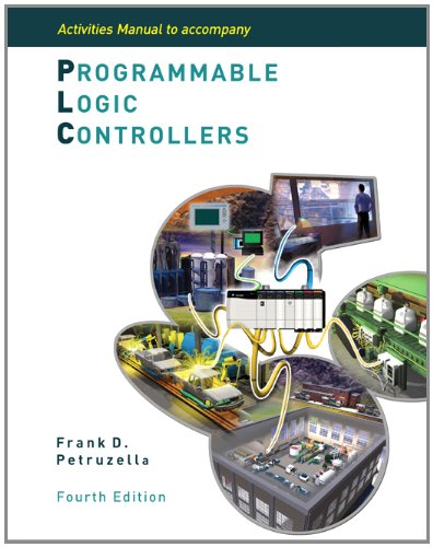 Programmable Logic Controllers Act.Man.
