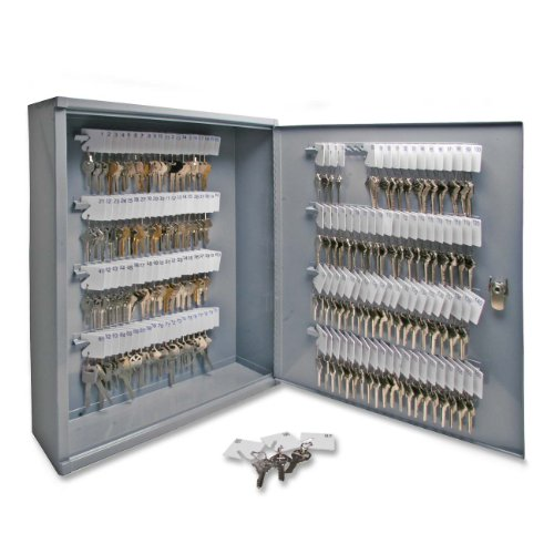 Richards Company Secure Cabinet SPR15605