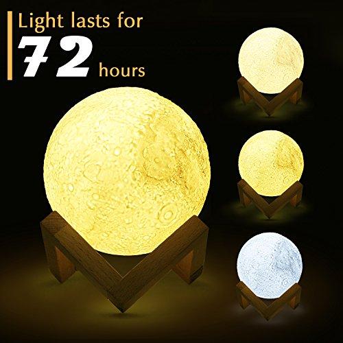 Nasa Led Light Study