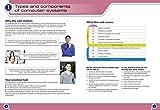 Cambridge IGCSE ICT: Student Book and CD-ROM (Collins Cambridge IGCSE ®)