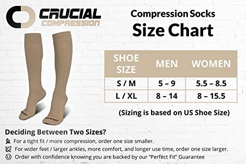 ec67af5aa Crucial Compression Socks for Men   Women (20-30mmHg) – Best Graduated  Stockings for Running ...
