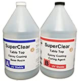 SuperClear Epoxy Table Top System - 1:1-2-Gallon kit
