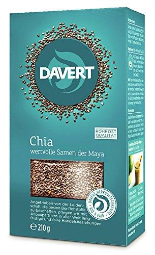 Davert Chia 2x packs de semillas Bio 210 g c/u: Amazon.es ...