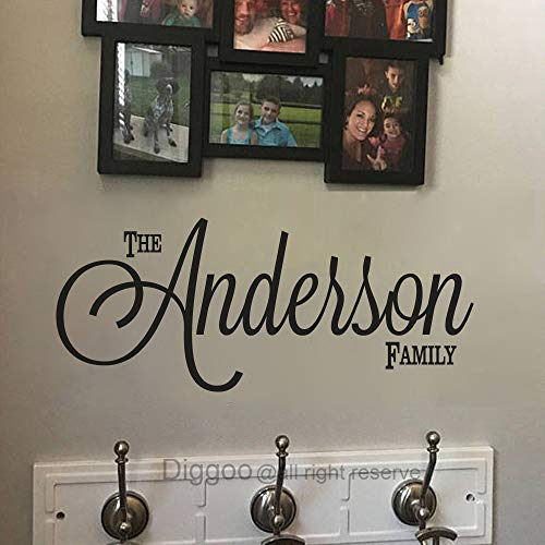(Family Wall Decal Personalized Last Name Wall Decal Wall Words Family Wall Art Dining Room Decor (12.5