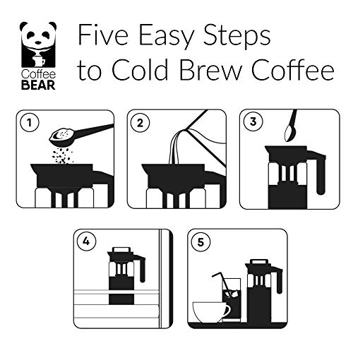 Cold Brew Coffee Maker By Coffee Bear - Protective No Slip Base - 1.3L / 44oz Heavy-Duty Glass Pitcher with Easy To Clean Reusable Mesh Filter - Dishwasher Safe - Iced Coffee and Tea Brewer