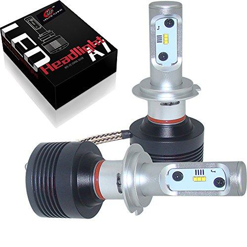 5500 Colour (House Tuning - Philips ZES LED Headlight Bulb Kit H7 LED bulbs 72w 9600Lm 5500K White Color(Pack Of 2) (H7))