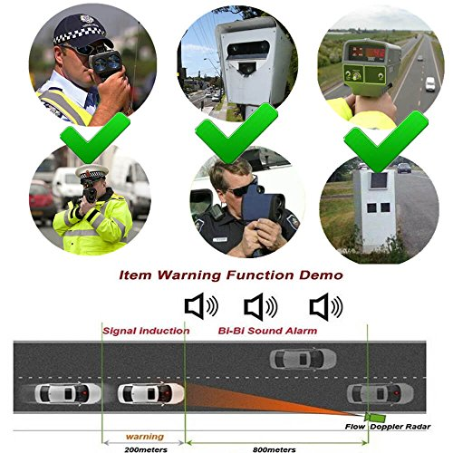 Radar Detectors for Cars, Voice Alert and Speed Alarm System with 360 Degree Detection, City/Highway Mode Radar Detector by AZGGN (Image #4)'