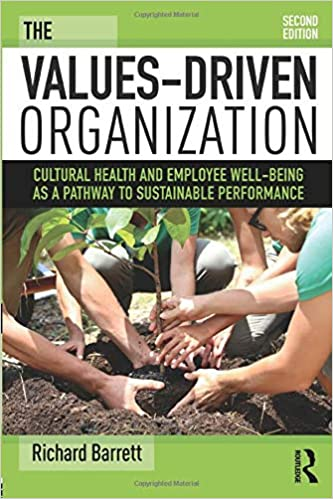 The Values-Driven Organization: Cultural Health and Employee ...