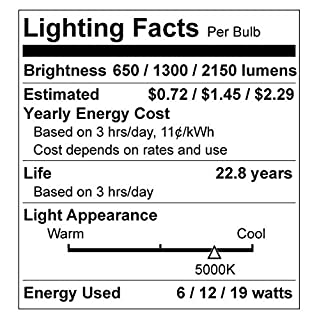 Great Eagle 50/100/150W Equivalent 3-Way A21 LED Light Bulb 5000K Daylight Color (2-Pack)
