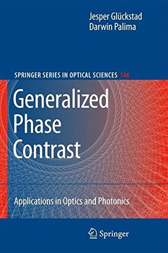 Path Of Light In Optical Fibre - 7