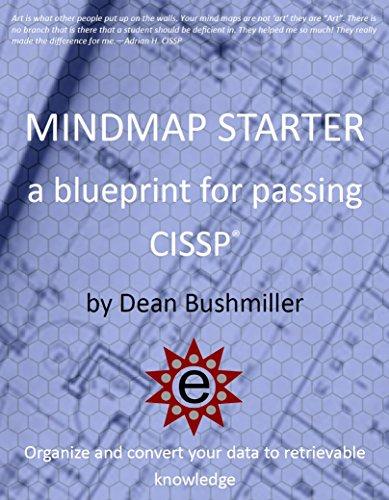 CISSP Mindmaps (Best Cism Study Guide)