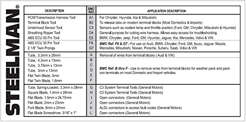 Steelman 95978 19-Piece Master Terminal Tool Kit by Steelman (Image #4)