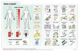 EZ Board Vidatak Patient Communication Board, Picture Board