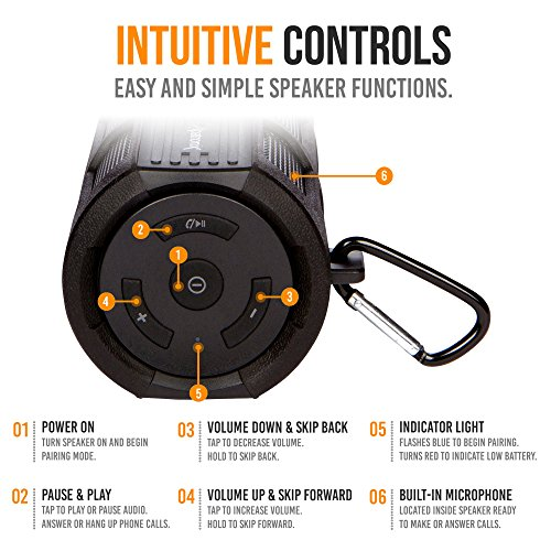 Alpatronix Waterproof Bluetooth Speaker Portable Rechargeable 12W Stereo Shockproof & Dustproof Wireless Speaker w/Built-in Mic, Controls & Subwoofer for Bicycles, Smartphones & Computers - Black by Alpatronix (Image #3)