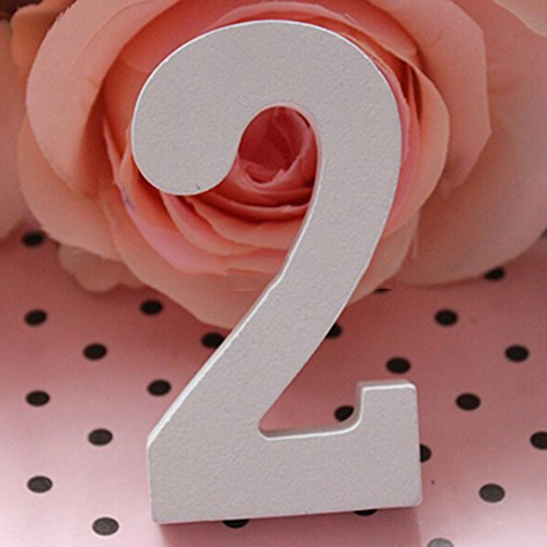 home decor numbers - 8