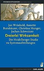 Dreierlei Wirksamkeit: Die Heidelberger Studie zu Systemaufstellungen