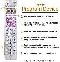 Amazon com: GE Universal Remote Control, Backlit, for