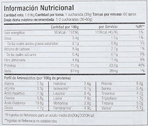 Starlabs nutrition - PM8 Micellar Casein - Complemento alimenticio ...