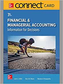 11 The Role of Accounting
