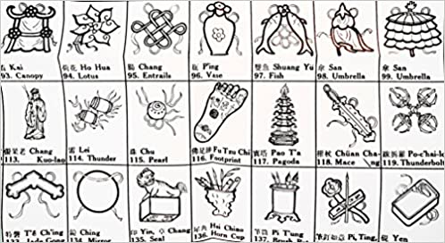 Chinese Art Symbols Oriental Culture Chart 12 27 X 35 In Chart