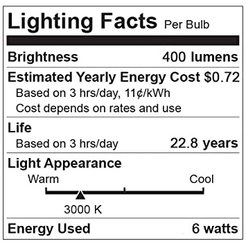 UL Listed Energy star certified 6 pack 6 pack Triangle Bulbs T95031-6 - LED 6-Watt Dimmable GU10 MR16 38/° High Power 50W Equivalent Warm White Light Bulbs
