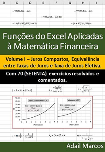 Funções do Excel Aplicadas à Matemática Financeira: Juros Compostos, Equivalência entre Taxas de Juros e Taxa de Juros Efetiva