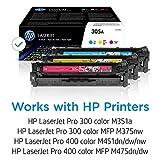 HP 305A   CE411A, CE412A, CE413A   3