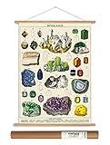 #7: Cavallini Papers Mineralogie Vintage Style Decorative Poster & Hanger Kit, 20