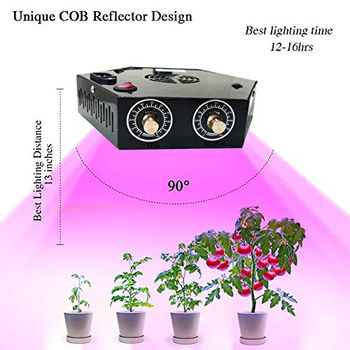 1000W COB LED Grow Light for Indoor Plant, Adjustable Full Spectrum Plant Light Growing Lamps with Veg and Bloom for Basement Planting. by EONPOW (Image #6)