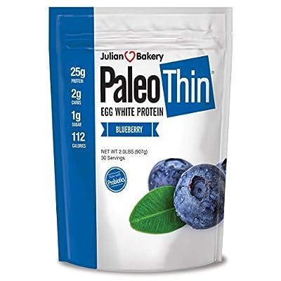 Paleo Thin® Protein Powder Master SKU (Protein Powders)